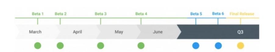 谷歌發布Android Q的第六個測試版中中新增了哪些功能?