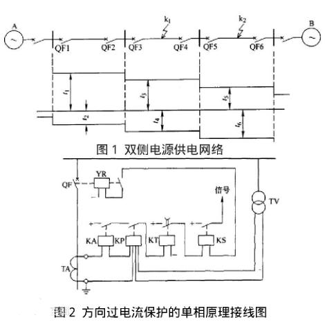 方向性电流保护基本原理与工作原理