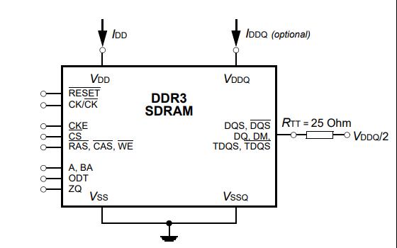 H5TQ4GXXAFR系列4Gb DDR3 SDRAM的數據手冊免費下載