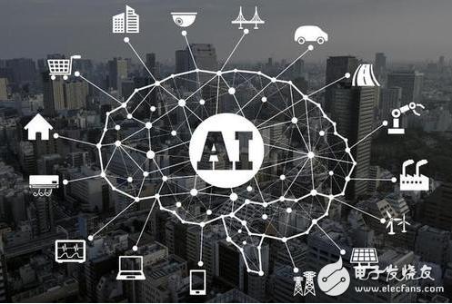 人工智能是一種改進數據控制和處理的方法