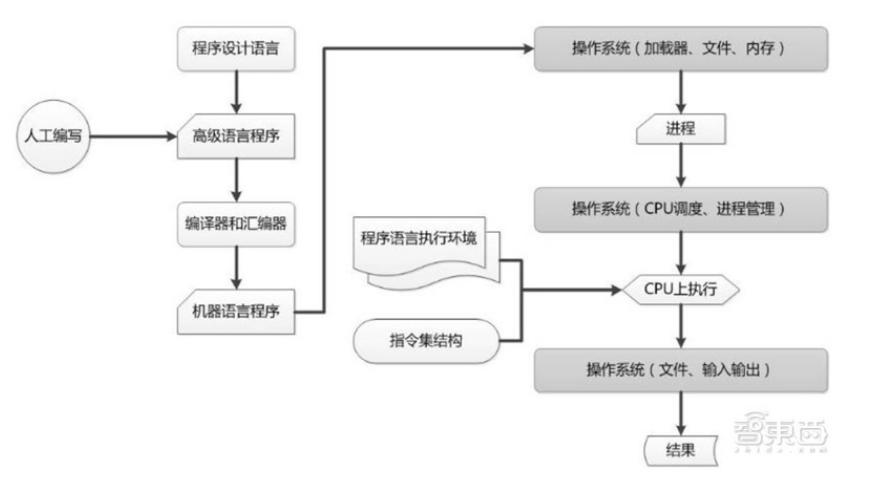 """全面解析鸿蒙操作系统的研发及技术特点和华为""""5G+IoT""""野心"""