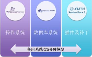 碩訊聯合華碩推出第二代安全可信數據加速專用服務器