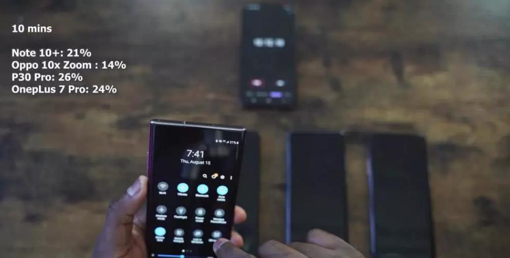 手机电池容量越来越大,三星华为OPPO一加充电速度测试怎么样?