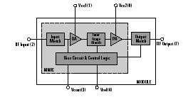 新型CDMA功率放大器模塊經過優化可降低電池功耗