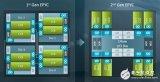 AMD二代霄龙性能测试 多线程领先至强8280处理器110%