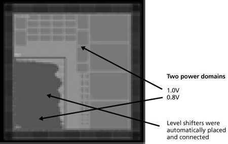 器件的低功耗設計可實現多元化IC
