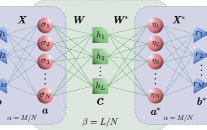 模擬量子計算在未來還將面臨諸多挑戰
