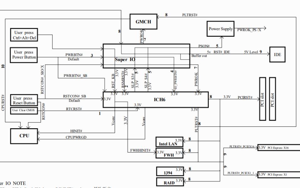 华硕P5GD1-VM主板电路原理图免费下载