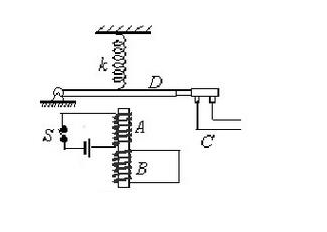 怎样克服反电动势和利用反电动势