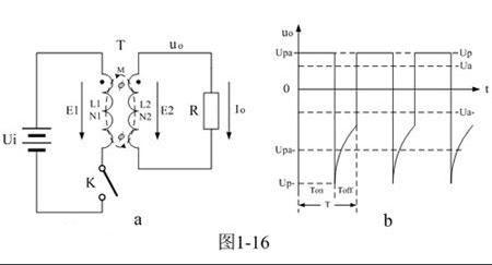 反电动势用途与注意事项