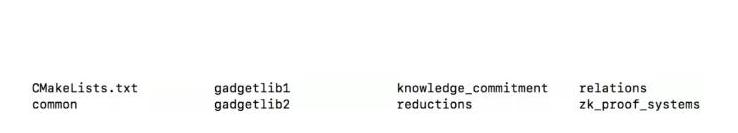 零知识证明中的libsnark源代码全面分析