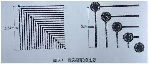 PCB增层电路板怎样去检查