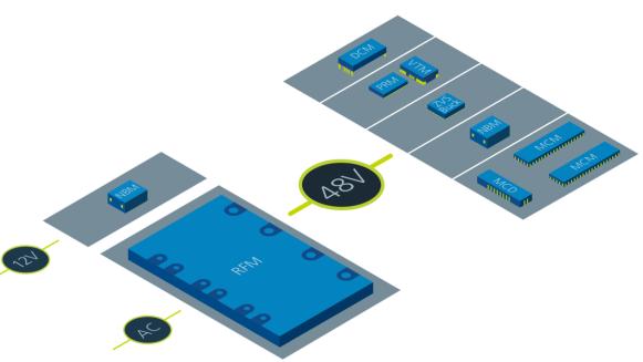 Vicor将在开放式数据中心委员会峰会上展示其最新48V电源模块创新技术