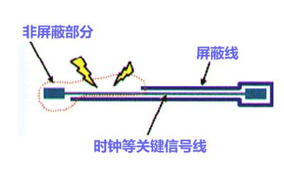 高速PCB设计EMI有什么规则