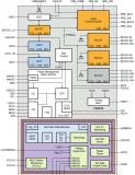 电源管理集成电路PMIC的安全机制详细概述
