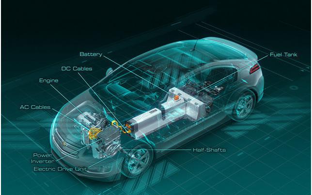 动力电池技术路线的全方位解析详细资料说明
