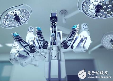 医疗机器人的市场规模或将超过汽车机器人