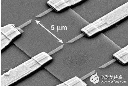 一个CPU上有多少晶体管?