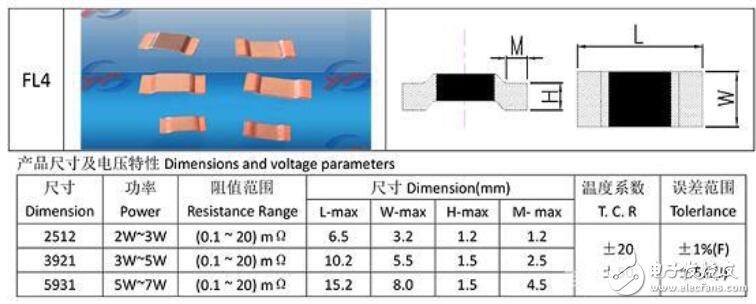 一文看懂取样电阻的工作原理