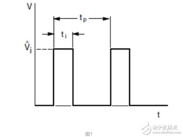 电阻的峰值特性及可靠性设计要求