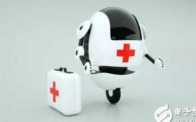 医疗机器人行业的风口