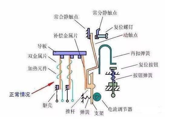 熱繼電器的結構