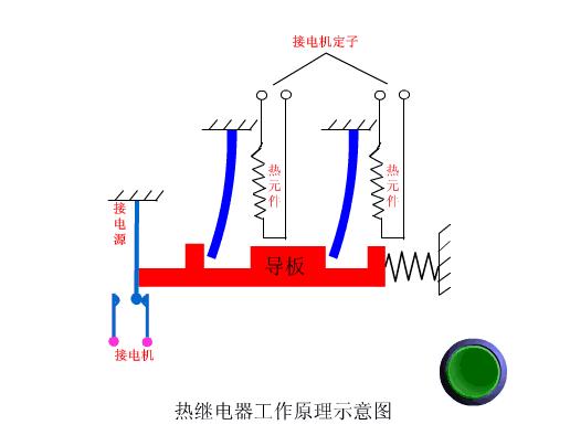 解剖熱繼電器