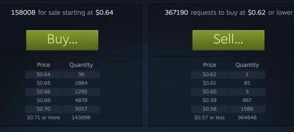 基于区块链技术的在线游戏平台Steam介绍