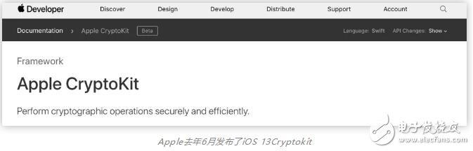 三星为区块链Keystore软件开发工具包SDK添加了BTC支持