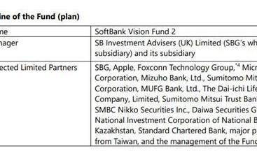 软银拟向员工提供200亿美元贷款  软银愿景基金2号专注AI