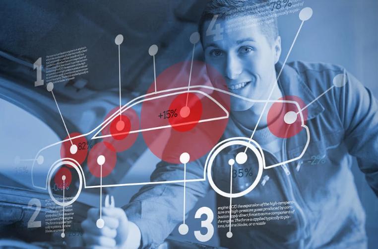 """竞争、合作及猜忌,车联网的竞争与""""战国时代""""是不是很像?"""