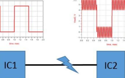 数字电路模拟特性的信号完整性