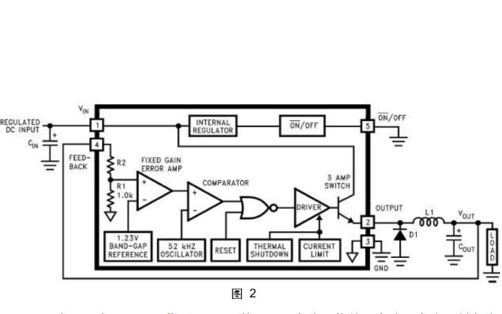 LM2576系列开关稳压集成电路的数据手册免费下载