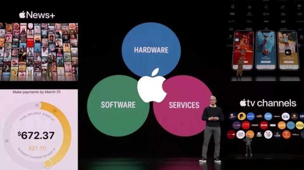 没等到iPhoneSE2,苹果一口气推出了四个互联网软件服务