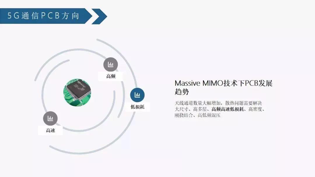 PCB客户怎样把握5G商机