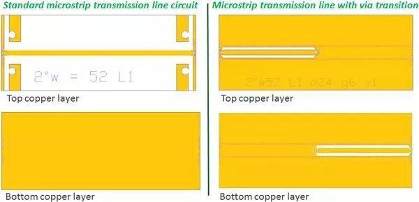 5G应用的PCB板电镀过孔性能怎么样