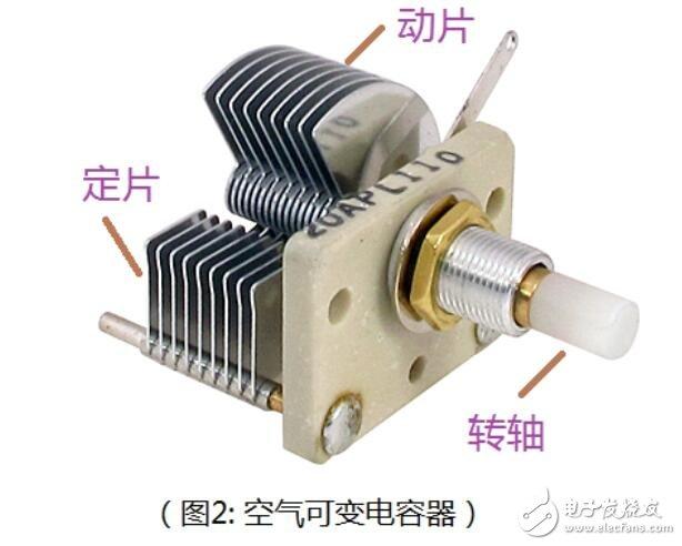 可变电容器原理_可变电容器起什么作用