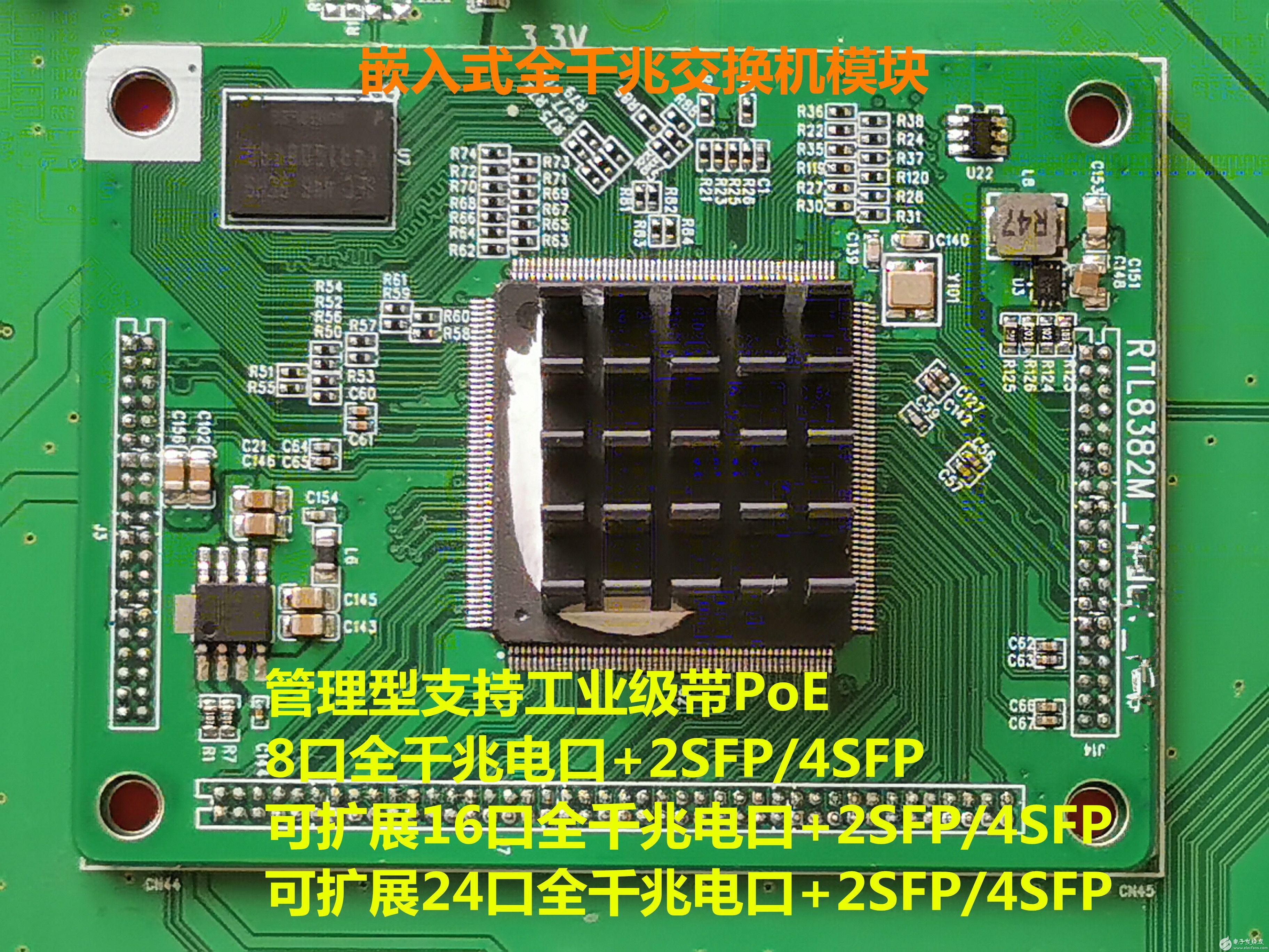 RTL8382M/RTL8380M工?#23548;?#31649;理型嵌入式全千兆交换机核心模块