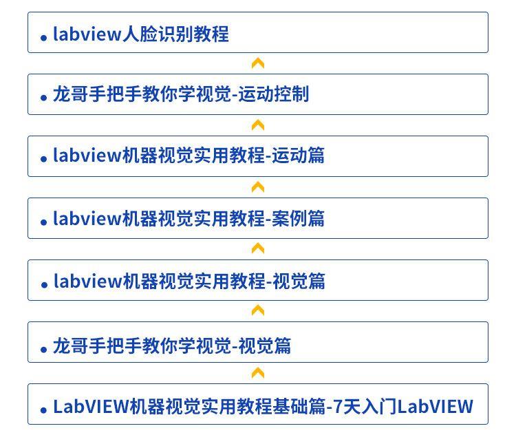 龍哥labview眾籌課程詳情_11.jpg