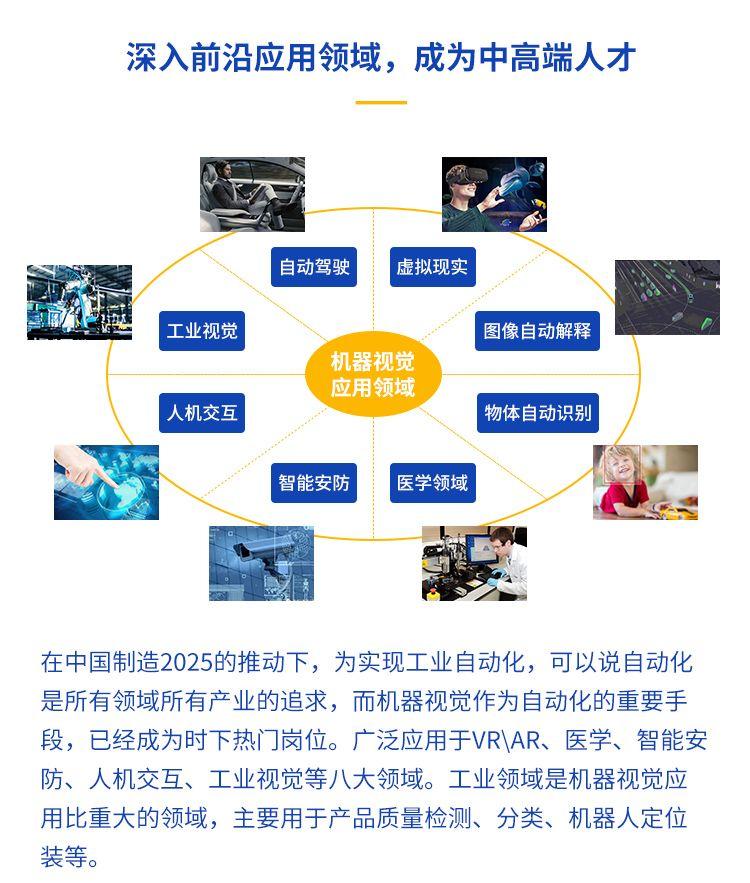 龍哥labview眾籌課程詳情_03.jpg