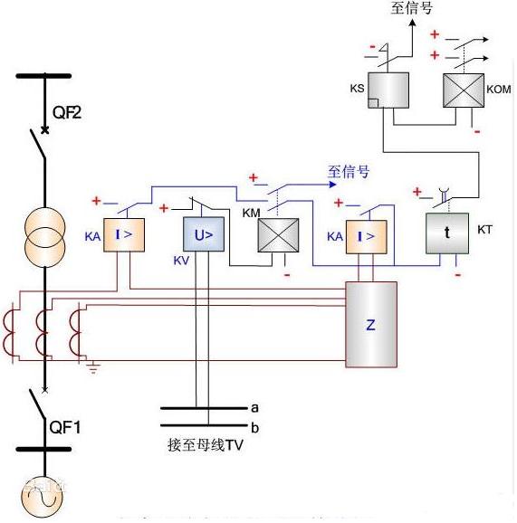 電流保護原理及過流保護器工作過程