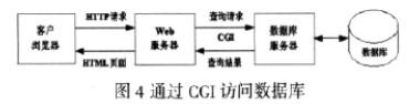 基于Web的传感器网络嵌入式网关系统的硬软件平台设计
