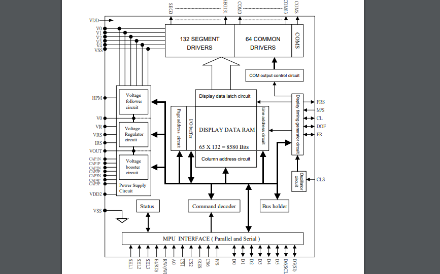 ST7565P单芯片点阵液晶驱动器的数据手册免费下载