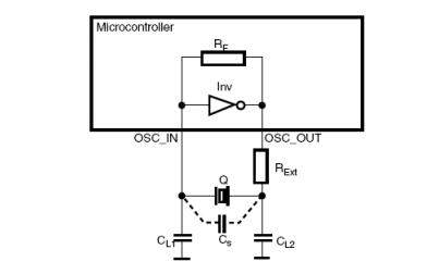 微控制器晶體振蕩器電路設計指南資料免費下載
