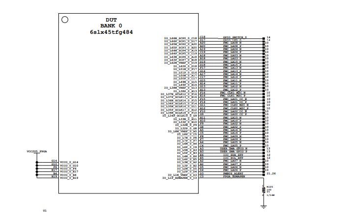 Xilinx FPGA开发板SP605的电路原理图免费下载