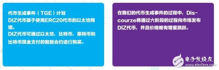 基于区块链物联网和数据库技术的Discourze生态系统介绍