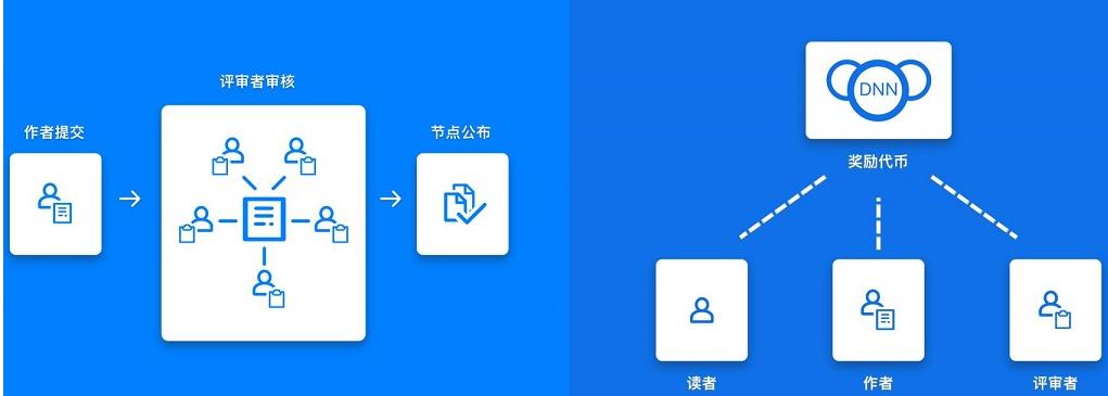 http://www.reviewcode.cn/yunweiguanli/68116.html