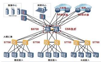 三层交换技术的原理_三层交换技术的基本原理_三层交换技术的工作原理