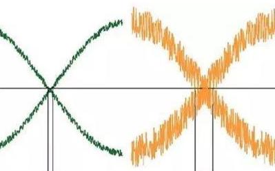 关于视频模拟信号的数字化和量化