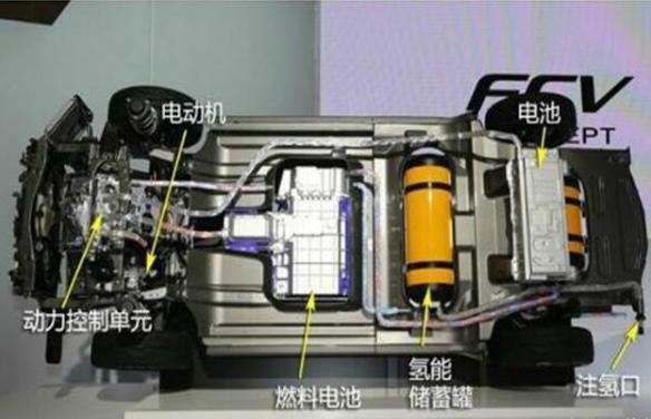新能源汽车没有发动机和尾气排放那还需要年检吗